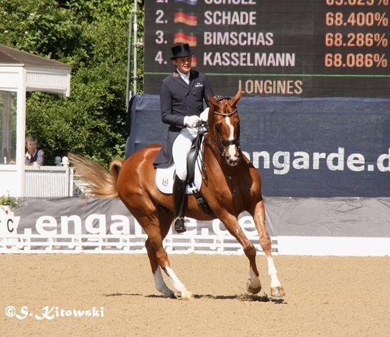 Sune Hansen und Charmeur - Platz 1