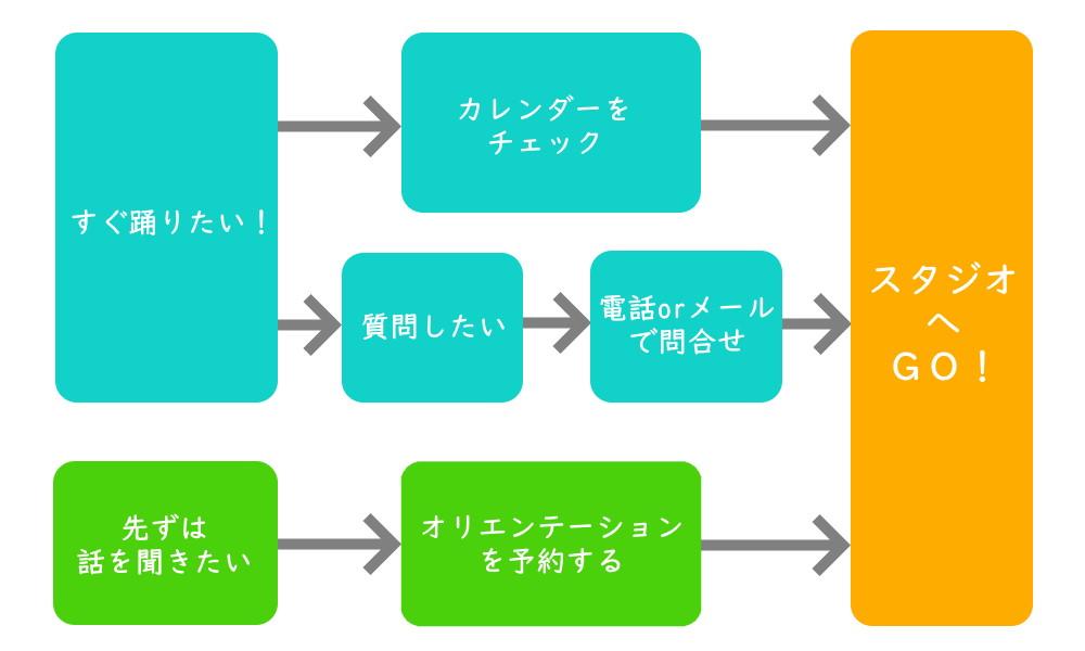 JSDCのシステム