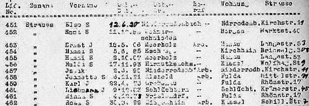 Deportationsliste nach Izbica / Sobibor  letzte Zeile Rosa