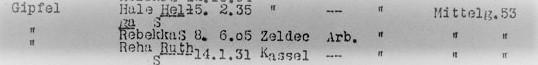 Auszug Deportationsliste 9.12.1941 Kassel Riga