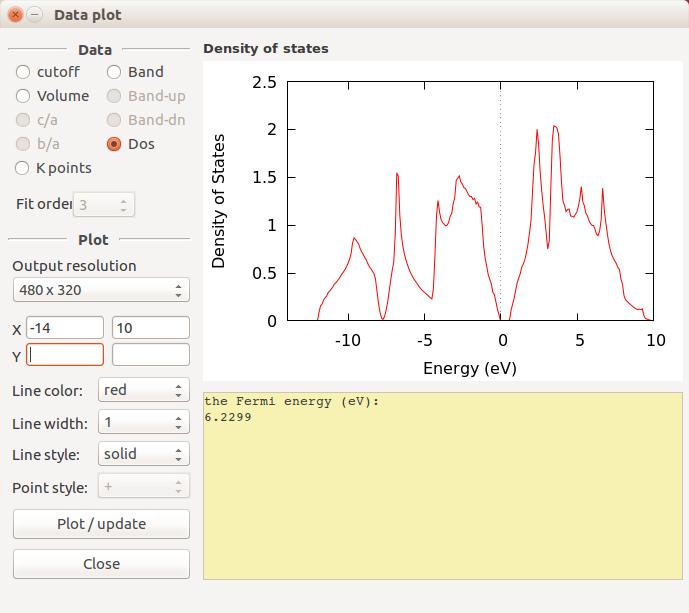 Screenshots - PWcup for Quantum espresso