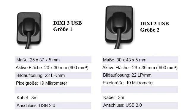 DIXI 3 Sensoren