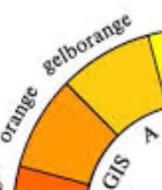Die Farben Orange + Gelb-Orange