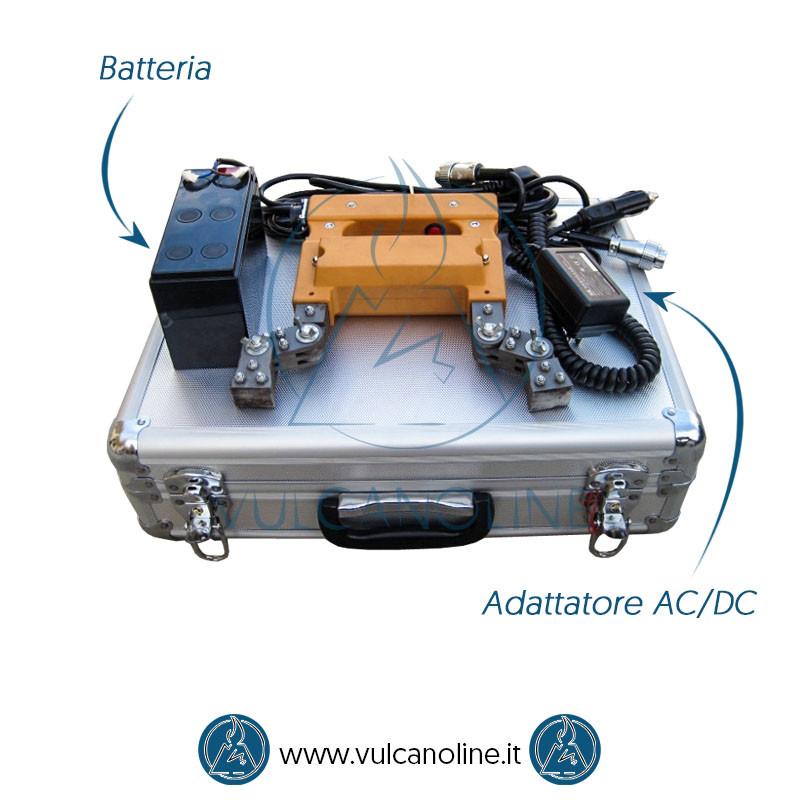 Magnetoscopio AC/DC