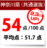 神奈川県数学得点