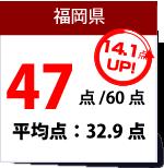 福岡県数学得点