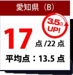 愛知県数学得点