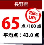 長野県数学得点