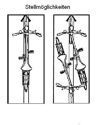 Fahrradbox / Fahrradgarage Stellmöglichkeiten