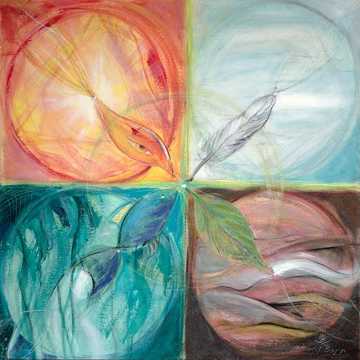 Kreis de 4 Elemente