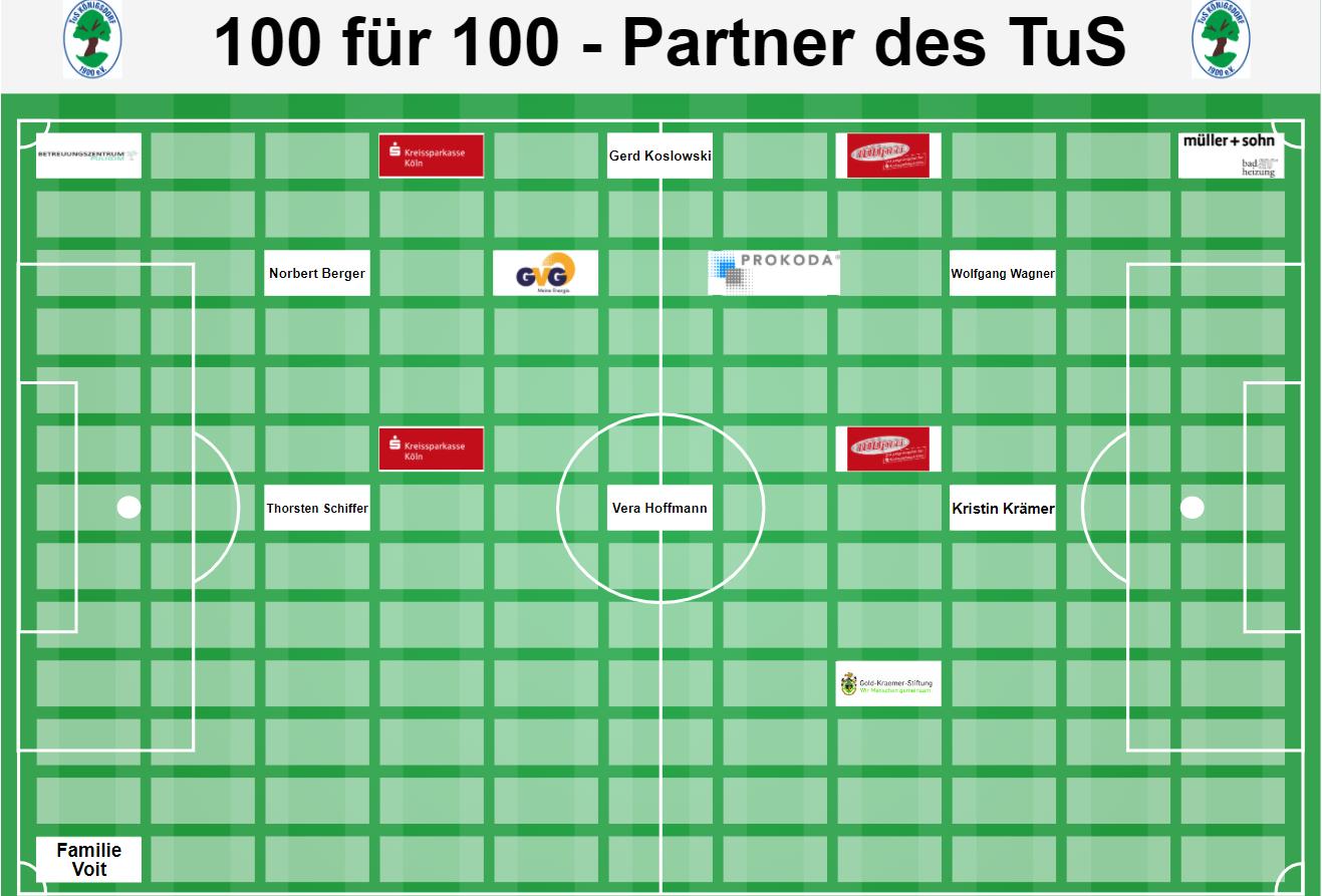 Weil Weihnachten im Zeichen von Dankbarkeit und dem Geben steht, schenken wir Wolfgang Wagner ein Feld auf unserer Tafel 100x100!