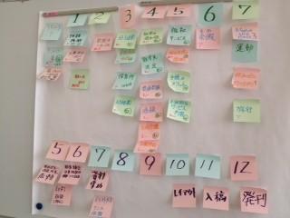 ハンドブック構成会議1 どのような内容を取り上げるかを付箋に書き出し貼りつけて取捨選択していきました。