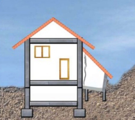 Deux constructions voisines n'ont généralement pas la même charge, ni la même portance. Il s'agit donc de les rendre indépendantes, de façon à ce que les variations dimensionnelles de l'une n'entraîne pas des désordres dans l'autre.