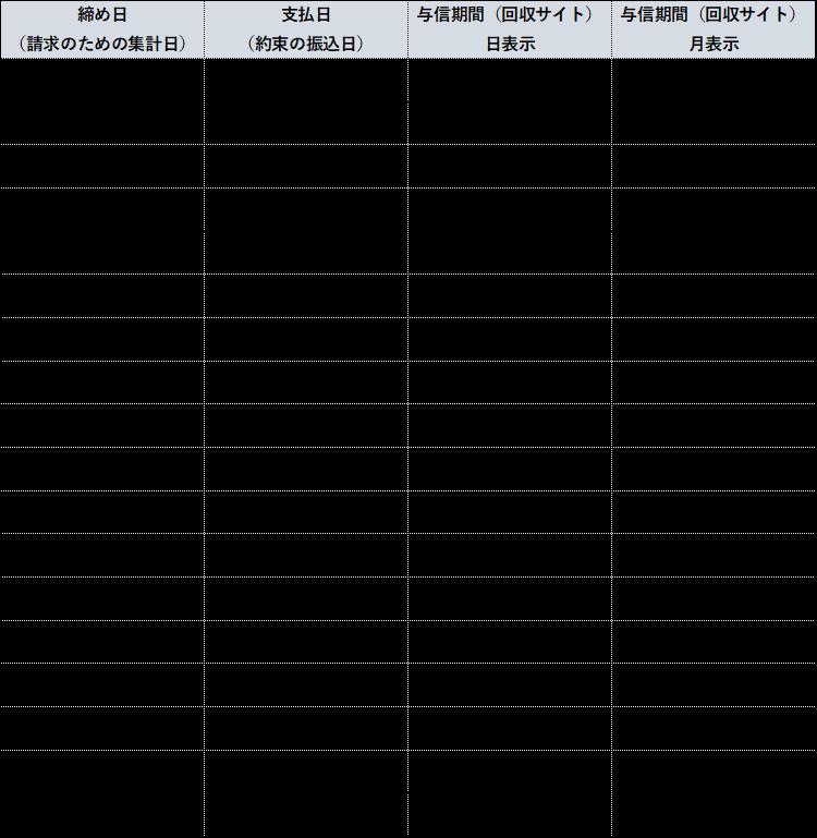 与信期間(回収サイト)の計算 一覧表 振込・現金回収の場合