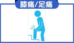 膝痛/足痛