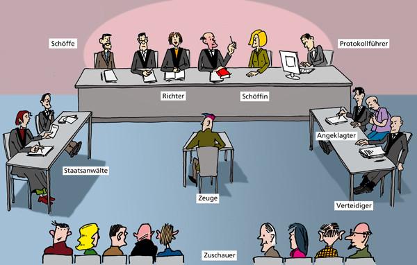Zeichnung digital, Rechtskunde,Rechtsanwalts- und Notarfachangestellte, Winklers