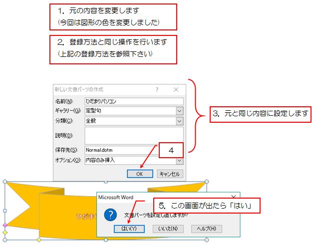1.元の内容を変更⇒2.登録方法と同じ操作⇒3.元と同じ内容に設定⇒5.「はい」をクリック