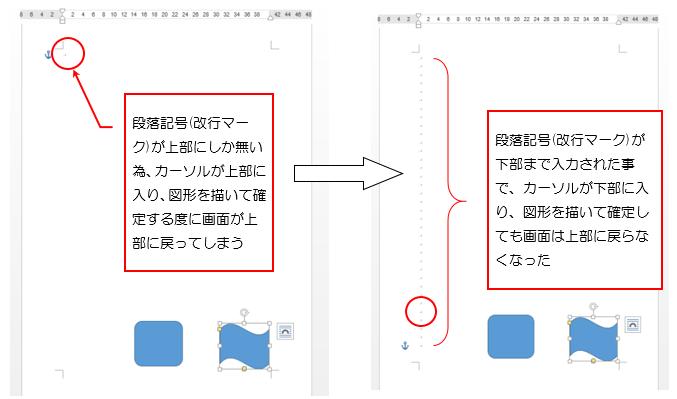 図形を描く前に改行マークを下部まで入れてから図形を描く説明画像