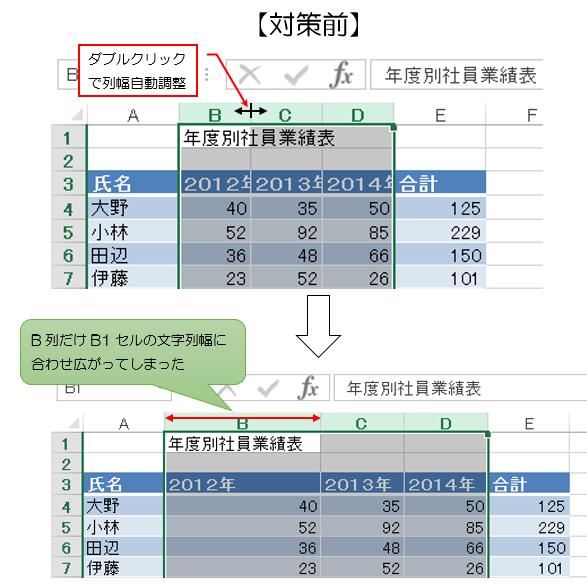 表の列幅を自動調整したが、表以外の同じ列の長い文字列に合わせて列幅が広がってしまう説明画像