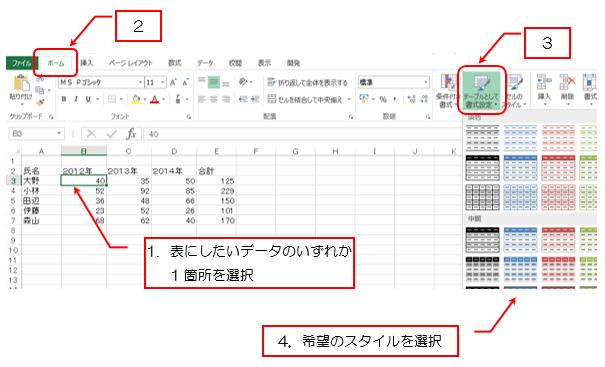 表にしたいセルの任意の1箇所を選択⇒ホームタブ⇒ テーブルとして書式設定⇒希望のスタイルを選択する説明画像