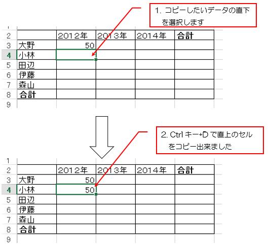 Ctrlキー+Dで直上のセルをコピーした説明画像