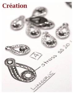 EAC Zierteile und Accessoires für Lingerie, Mode, Taschen, Schuhe und Autozierteile
