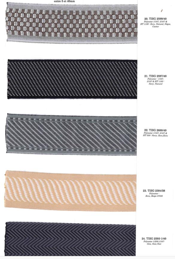 Matratzenbänder