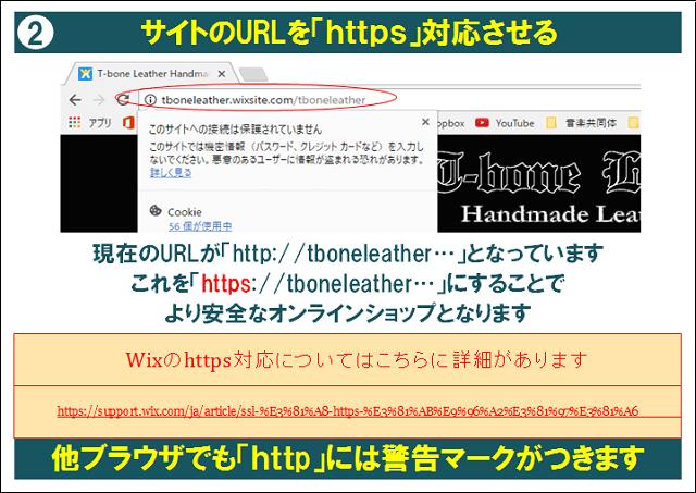 「サイトのURLをhttps対応させる」の説明画像