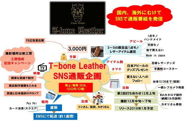 T-bone Leather SNS通販企画概要マップ