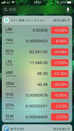 スマホに表示された仮想通貨の相場一覧