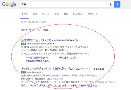 Adwords表示画面の例を示した画像