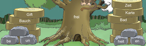 Auf einem Baumstamm steht ein Wortstamm, daneben befinden sich Wortbausteine und weitere Wörter um abgeleitete und zusammensetze Wörter zu bilden.