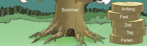 Zusammensetzung mit einem Nomen als Grundwort und einem Nomen als Bestimmungswort