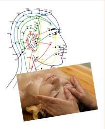 Formation stage massage Visage drainant professionnel Absolu zen auvergne