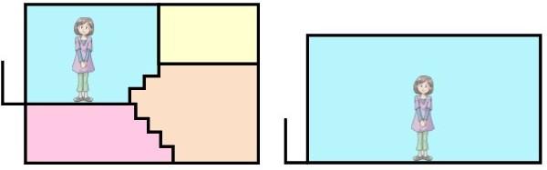 部屋を縦割りにした図面 一般プランと井戸プラン