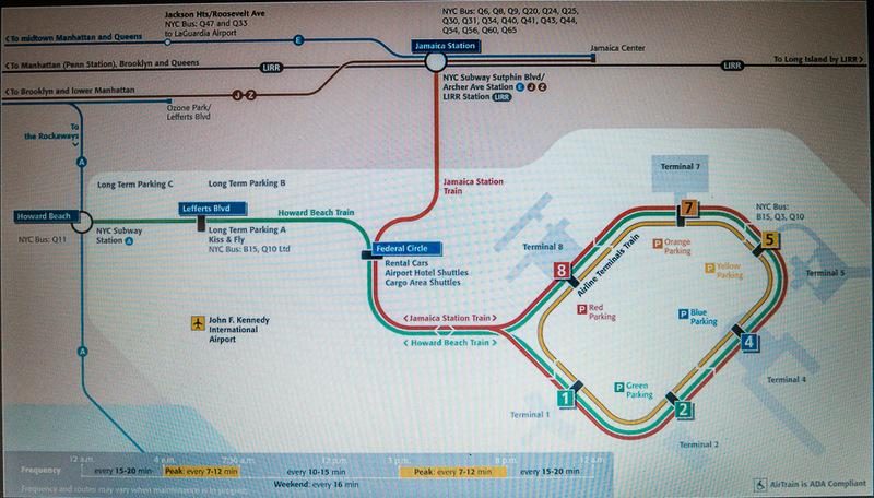 Metro Karte JFK Flughafen