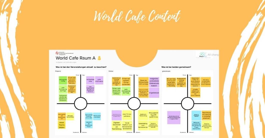 World Café Content