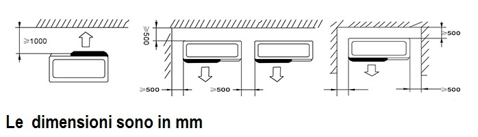 Indicazioni utilizzo pompe di calore per piscine Nano Action