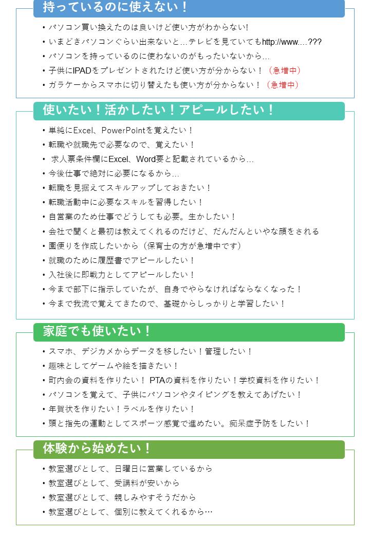 メディアックパソコンスクール生田教室のご入会理由抜粋