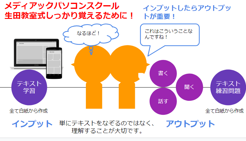 メディアックパソコンスクール生田教室のアウトプット学習