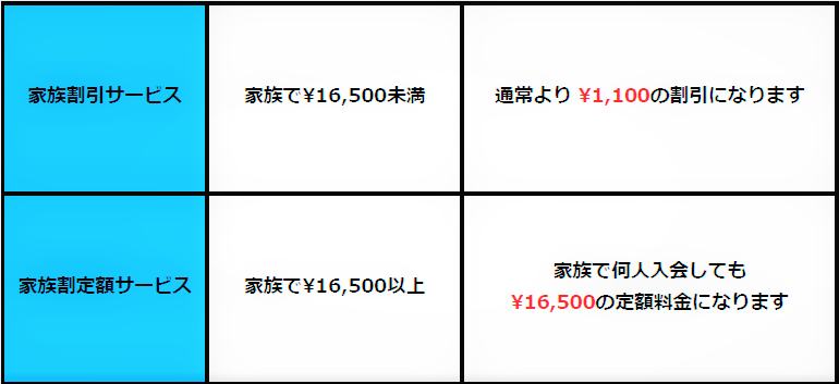 一般 ユース ジュニア キッズ 週1回 家族 料金 費用 さいたま市 埼玉県 空手 カラテ 極真 新極真 格闘技 スポーツ 習い事 おすすめ