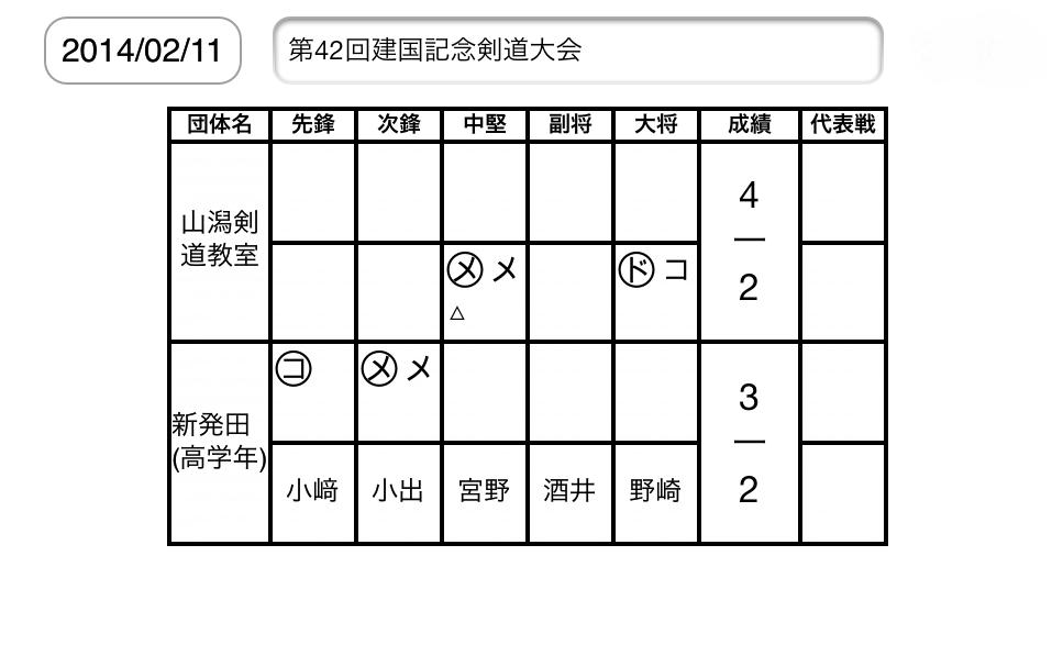第42回建国記念剣道大会