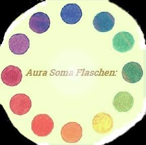 Farben Der Aura.Die Bedeutung Der Farben Hier In Bezug Auf Unsere Aura