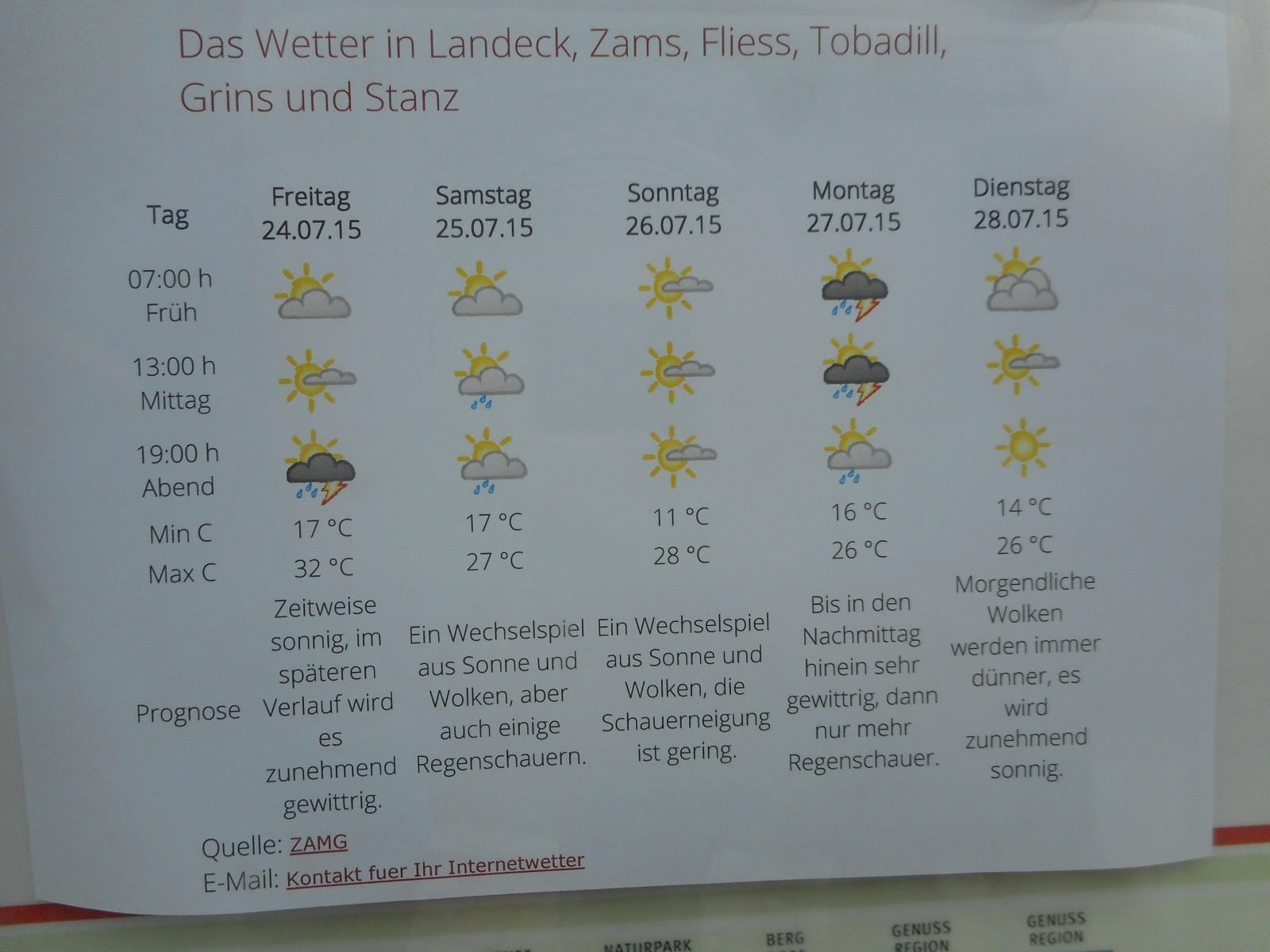 Petit point météo à Zams