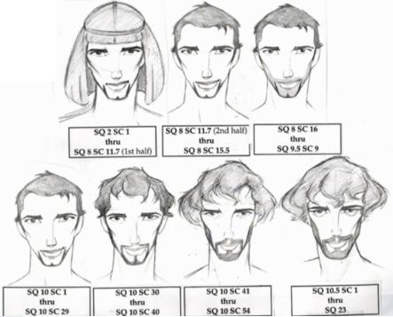 Model sheet del cambiamento di stile e di età di Mosé del film di animazione Il Principe D'Egitto della Dreamworks