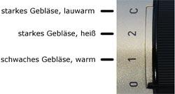 Temperaturstufen und Gebläsestufen Babyliss Warmluftbürste