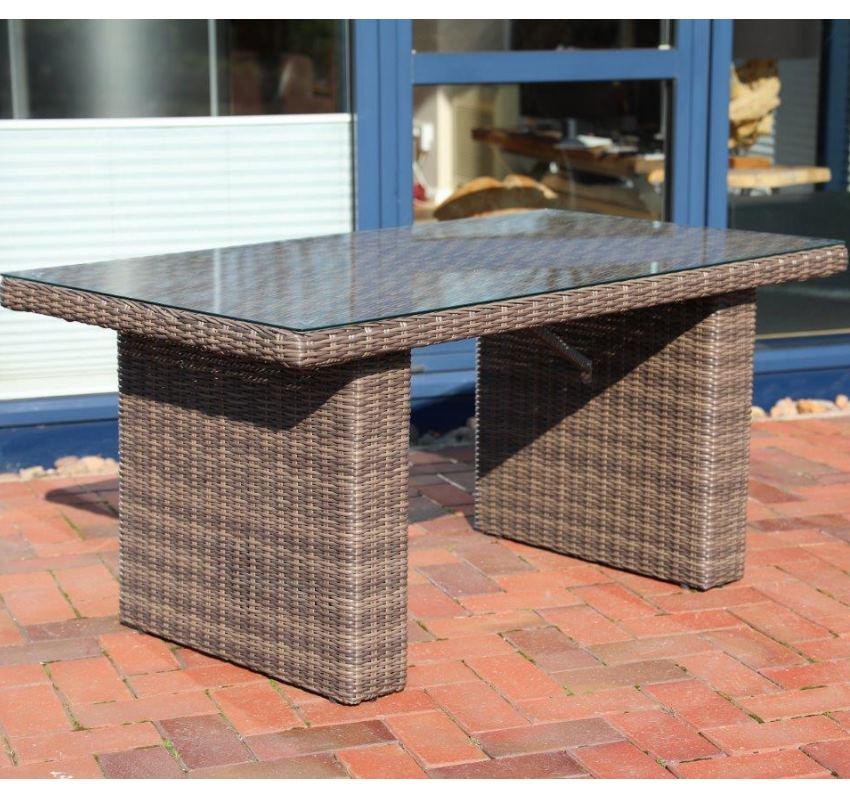 Ubersicht Haus Garten Onlineshop Loungemobel Polyrattanmobel