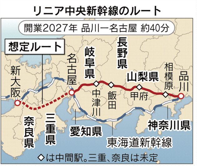 リニア新幹線計画