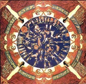 Зодиак в храме Хатхор в Дендере