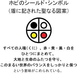 ホピのシールド・シンボル(盾に記された聖なる図案)